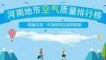 2017年12月15日 河南省地市空气质量指数排行