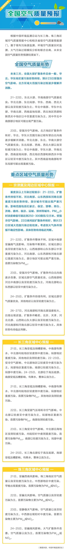 电子游艺澳门娱乐场:环保部:未来三天华北、华东地区重污染形势持续