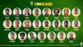 内马尔领衔巴西队世界杯阵容 国安中场奥古斯托入选