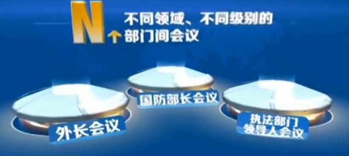 北京赛车技巧心得:上合组织有哪些机构?如何运作?看这里就懂了!