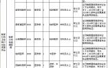 2018张家口传染病医院招聘工作人员13名