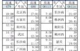 明日开售!这些城市能坐高铁去香港啦!看看有你家吗?