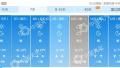最高氣溫-2℃!北京迎入冬後最冷一天 仍無緣見雪