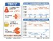 郑州房地产市场未来趋势如何?这场房地产产业链峰会给你答案