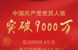 中國共產黨隊伍穩步壯大:黨員9059.4萬名 基層黨組織461.0萬個