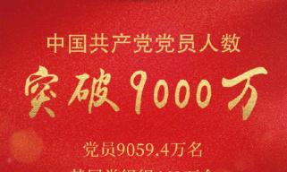 中国共产党队伍稳步壮大:党员9059.4万名 基层党组织461.0万个