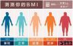 中国科学家给力新发现:胖子们有救了