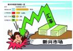 新兴市场遭遇严重资本外流 而危机还未结束