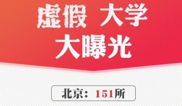 """报志愿注意!这些都是""""野鸡大学""""!北京多达151所"""
