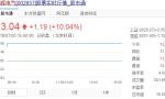 三晖电气修正半年度业绩预告 股价强势涨停
