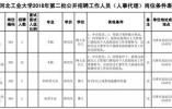 河北事业单位最新招聘近千人 附职位表