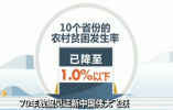 ���藉����璐��颁汉�eぇ骞���灏� 10涓���浠藉����璐��板������宸查����1.0%浠ヤ�