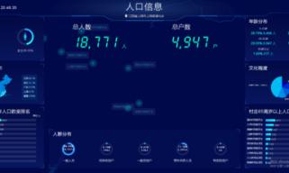 乡村治理大数据平台走进上饶望仙乡
