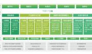 助力农业产业数字化产品品牌化,京东农场牵头开启县域农业经济发展新路径