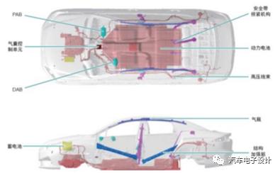 广汽丰田iA5 电池系统解析
