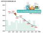 2017年北京最严供地计划公布 减哪里?保哪里?增哪里?
