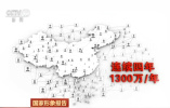 中国为世界创造了多少就业机会?这个数字惊人