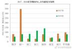 今年春节期间北京PM2.5平均浓度同比降19.6%