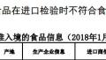 山东8批次韩国进口食品被检不合格,有饼干、咖喱粉