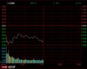 午评:沪指跌1.27%创业板指涨0.97% 两市格局分化