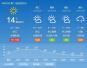3月13日洛阳晴天间多云 气温8℃到25℃