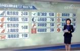 中国停飞航司全部向波音公司索赔,这一关键点或影响结局