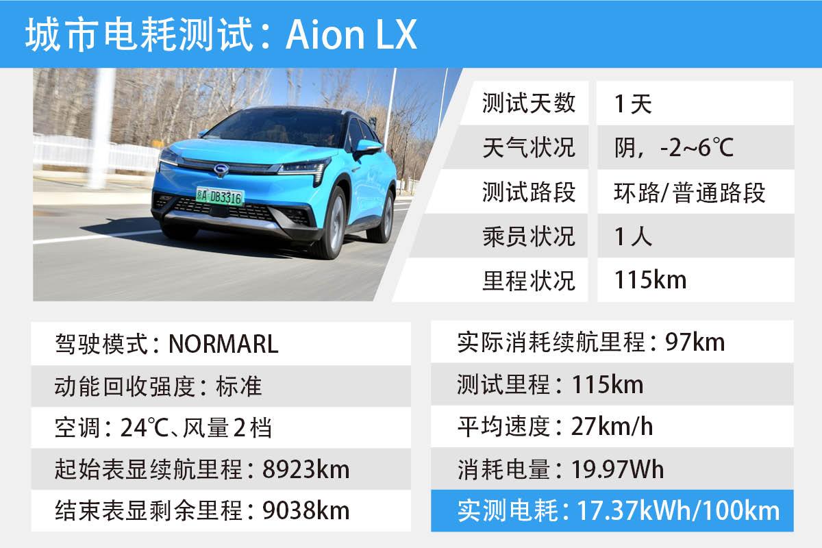 E-TEST测试4:冬季实测广汽新能源Aion LX