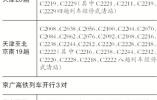 """京津冀下周起加开""""复兴号"""":是否意味""""和谐号""""将被替换"""