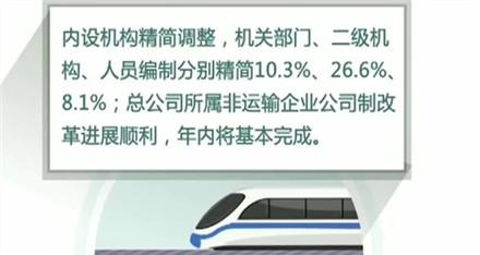 中国铁路总公司 18个铁路局完成公司制改革