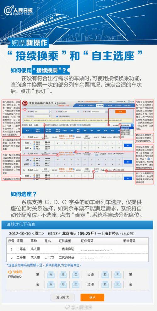 2018年春运火车票预售时间表  重要抢票时间点及实用购票攻略(3)