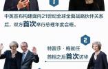 """英国首相明日将抵京开始访华 """"梅姨""""的三天中国行将去哪儿?有啥看点?"""
