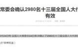 2980名全国人大代表已经产生 看看黑龙江都有谁