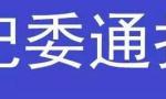 黑龙江省纪委监委通报4起违纪典型案件