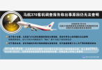 中国家属追问下,MH370调查组承认最新报告有未公开内容