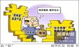 中国证监会发布:外商投资期货公司管理办法