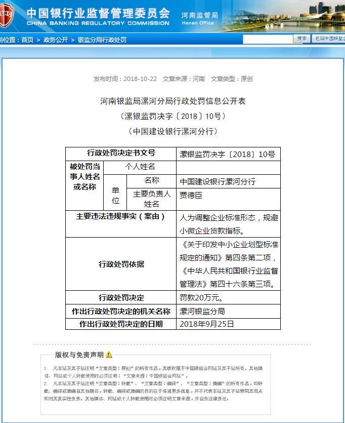 建行漯河分行因人为调整企业标准形态 被罚20万