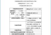 人为调整企业标准形态 建行漯河分行被罚20万