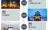 102岁贝聿铭给世界留下了多少传奇设计?一图看懂