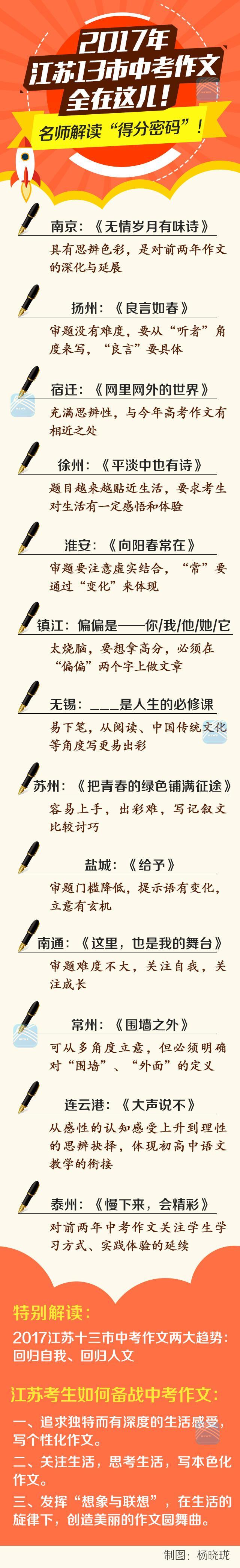 """今年江苏13市中考作文全在这 名师解读""""得分密码"""""""