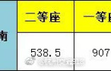 """时间短,票价省,折腾少 坐""""复兴号""""从杭州赴京完胜坐飞机"""