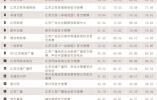 """@扬子晚报、""""钱眼"""" 分获江苏重点新闻媒体双微冠军"""
