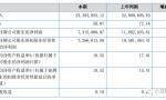 六月期限至 有哪些河南新三板企业会被摘牌