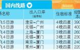 江苏旅游局发布暑假热门线路成本价!你选贵了吗?