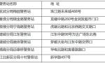 再升级!南京警务服务站可24小时办理自助加签业务啦