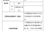建行漯河分行因违规以贷引存 责任人被罚5万元