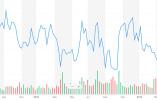 """马斯克""""梦魇"""":特斯拉股价跌至两年来新低"""
