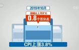 有涨有跌!国家统计局发布数据 | 10月份CPI同比上涨3.8%、PPI同比下降1.6%