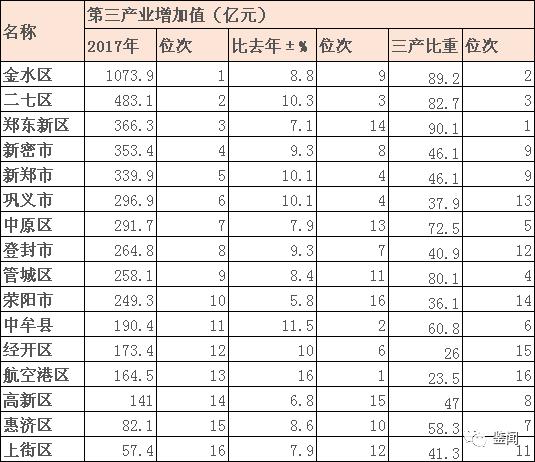 服务业经济总量支撑经济指标_经济技术指标